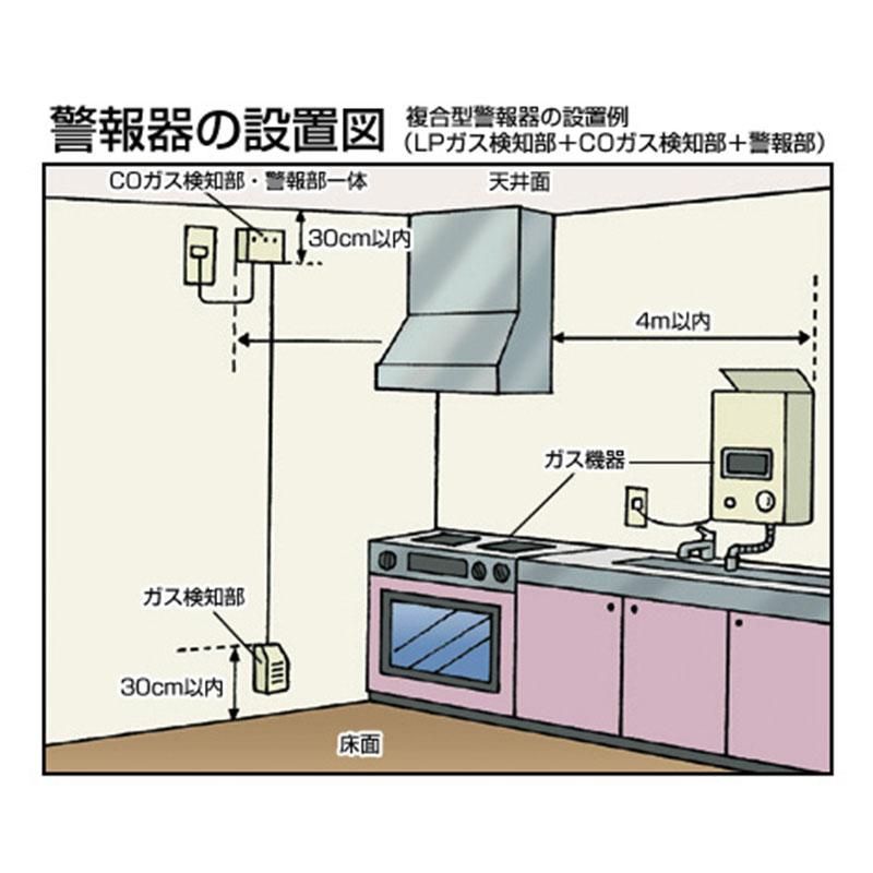 漏れ 警報 機 ガス
